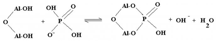 Aluminiumoksider og fosfat